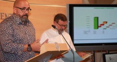 Castellón vuelca sus recursos a obras para minimizar inundaciones