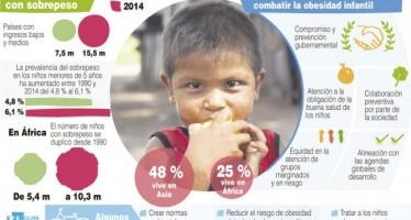 Unos 41 millones de niños menores de 5 años son obesos en el mundo