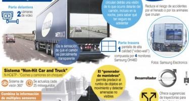Lo último en sistemas de seguridad para camiones