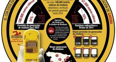 Cofrentes es la central nuclear que más residuos radiactivos genera