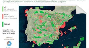 La Red Natura 2000 cumple 24 años