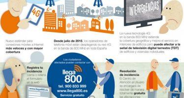 Las operadoras móviles comienzan a prestar servicios en red 4G en 800MHz en Chiva