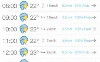 Burjassot activa el Plan de Emergencia ante las posibles lluvias intensas