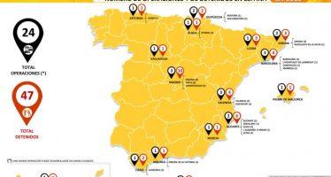 Información oficial de la lucha contra el yihadismo en España