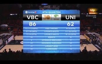 Valencia Basket hace los deberes y pasa a cuartos de Eurocup como primero de grupo