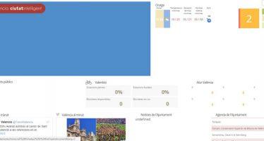 El Ayuntamiento de Valencia presenta el portal València al Minut con información en tiempo real