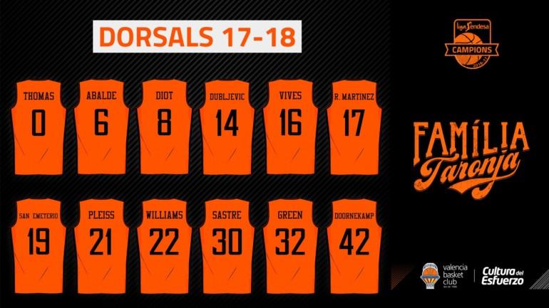 Dorsales del Valencia Basket 2017-2018