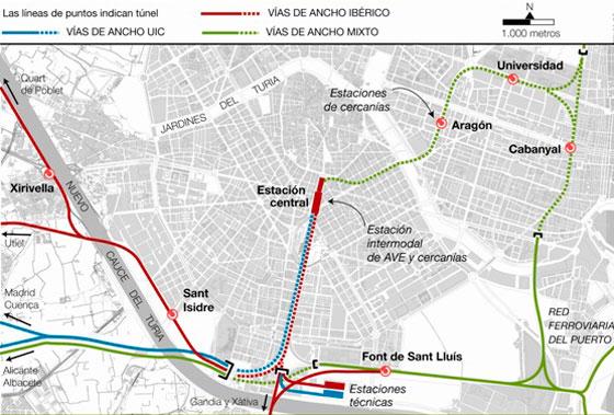 Red ferroviaria futura, con el túnel pasante incluído.