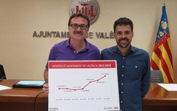 El presupuesto de EMT València para 2018 será de 111 millones